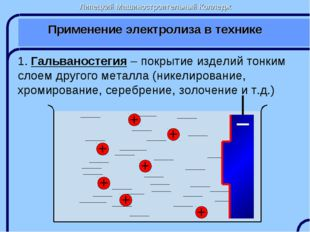 Липецкий Машиностроительный Колледж Применение электролиза в технике 1. Гальв