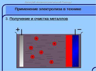 Липецкий Машиностроительный Колледж Применение электролиза в технике 3. Получ