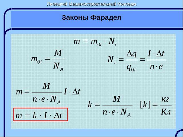Липецкий Машиностроительный Колледж Законы Фарадея m = m0i ∙ Ni m = k ∙ I ∙ Dt