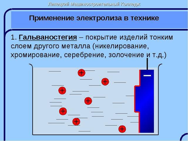 Липецкий Машиностроительный Колледж Применение электролиза в технике 1. Гальв...