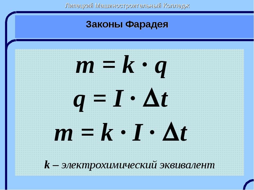 Липецкий Машиностроительный Колледж Законы Фарадея m = k ∙ q q = I ∙ Dt m = k...