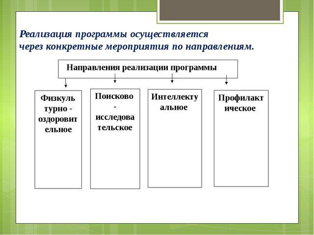 Направления реализации программы Интеллектуальное Поисково - исследовательск...
