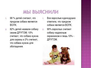 99 % детей считают, что предком собаки является ВОЛК. 82% детей назвали собак