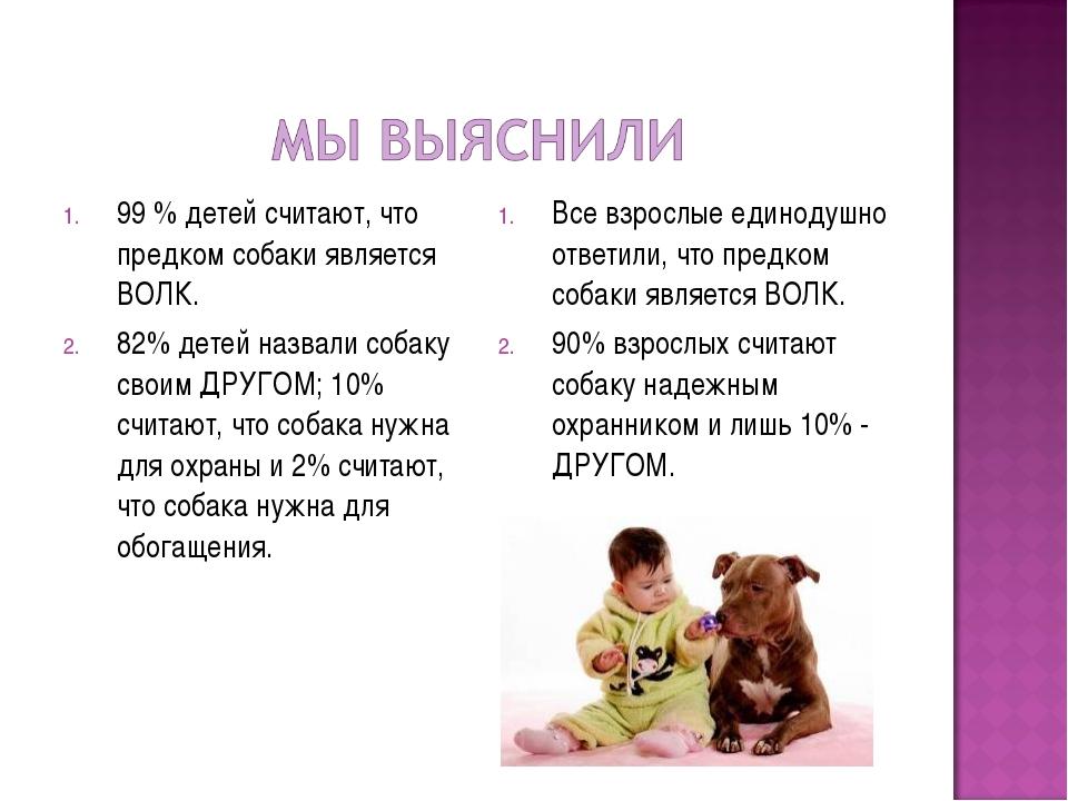 99 % детей считают, что предком собаки является ВОЛК. 82% детей назвали собак...