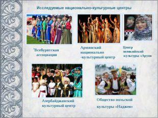 Общество польской культуры «Наджея» Армянский национально -культурный центр