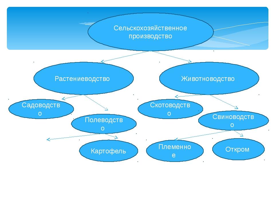 Учебный план 090905 организация и технология защиты информации