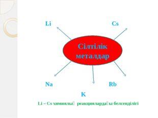 Li Cs Na Rb K Li – Cs химиялық реакциялардағы белсенділігі Cілтілік металдар