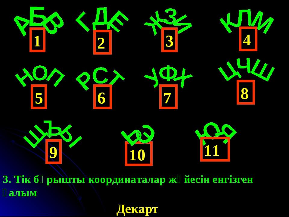 4 1 6 3 2 5 9 8 7 10 11 Декарт 3. Тік бұрышты координаталар жүйесін енгізген...