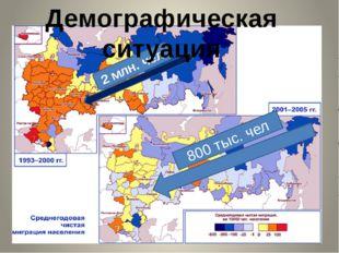 Карта миграция населения 800 тыс. чел 2 млн. чел Демографическая ситуация