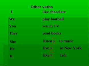 Other verbs I We You They like chocolate play football watch TV read books do