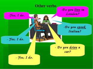 Other verbs -Do you live in London? -Yes, I do. -Do you speak Italian? - Yes,