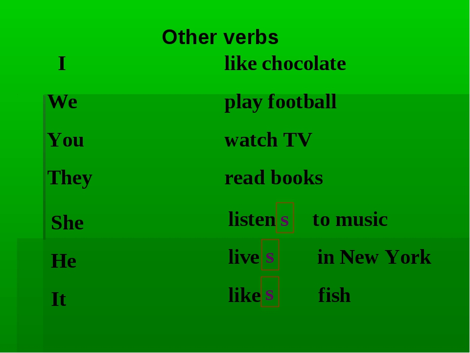Other verbs I We You They like chocolate play football watch TV read books do...
