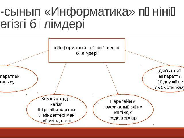 5-сынып «Информатика» пәнінің негізгі бөлімдері «Информатика» пәнінің негізгі...