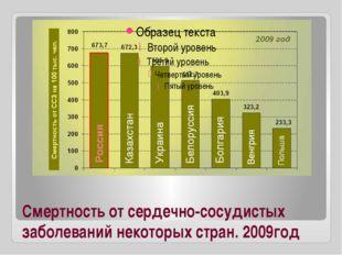 Смертность от сердечно-сосудистых заболеваний некоторых стран. 2009год