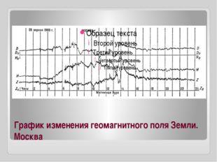 График изменения геомагнитного поля Земли. Москва