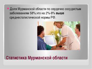 Статистика Мурманской области Доля Мурманской области по сердечно сосудистым