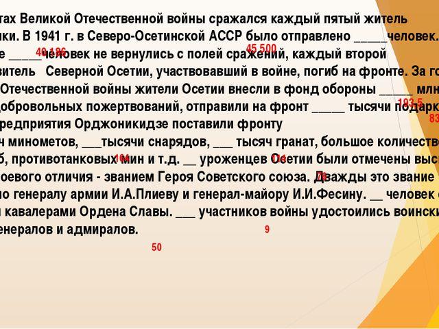 На фронтах Великой Отечественной войны сражался каждый пятый житель республик...