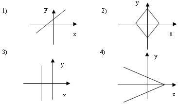 http://e-ypok.ru/files/image/GIA/mathematics/gia_mathematics_9_2010_016.jpg
