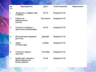 № п.пМероприятиеДатаОтветственныйПримечания 1.Экскурсия в сафари-парк «Т