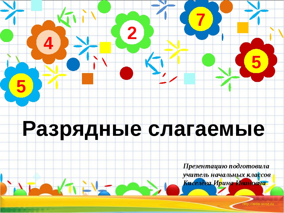 2 4 5 7 5 Разрядные слагаемые Презентацию подготовила учитель начальных клас...