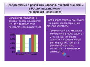 Представление в различных отраслях теневой экономики в России неравномерно. (