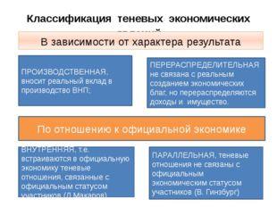 Классификация теневых экономических явлений В зависимости от характера резуль