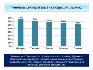 Теневой сектор в развивающихся странах Фактически в большинстве развивающихся