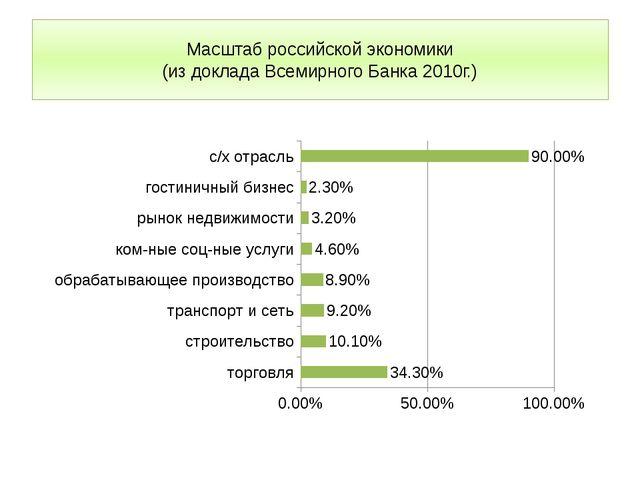 Масштаб российской экономики (из доклада Всемирного Банка 2010г.)