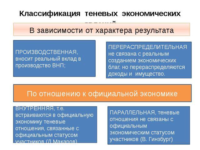 Классификация теневых экономических явлений В зависимости от характера резуль...