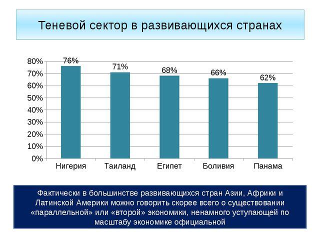 Теневой сектор в развивающихся странах Фактически в большинстве развивающихся...