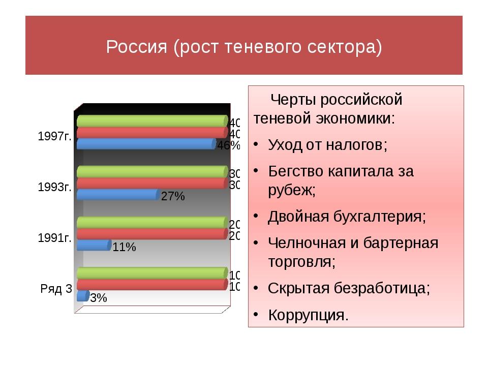 Россия (рост теневого сектора) Черты российской теневой экономики: Уход от на...