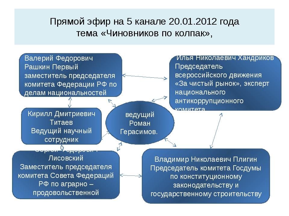 Прямой эфир на 5 канале 20.01.2012 года тема «Чиновников по колпак», ведущий...