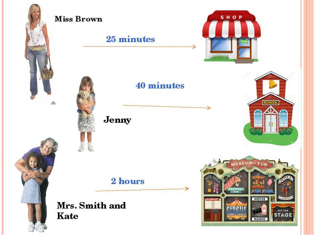 Miss Brown Jenny Mrs. Smith and Kate 25 minutes 40 minutes 2 hours