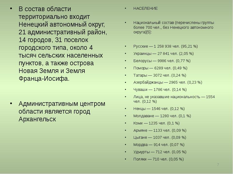 * В состав области территориально входит Ненецкий автономный округ, 21 админи...