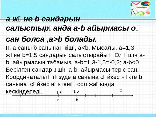 а және b сандарын салыстырғанда a-b айырмасы оң сан болса ,а>b болады. II. a...