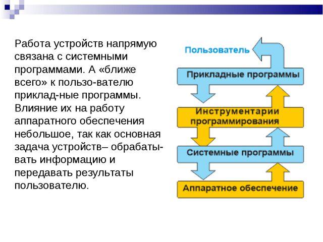 Работа устройств напрямую связана с системными программами. А «ближе всего» к...