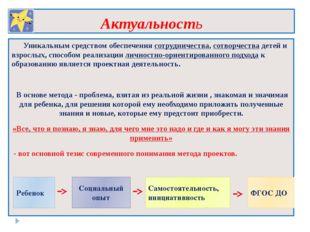Актуальность Уникальным средством обеспечения сотрудничества, сотворчества де