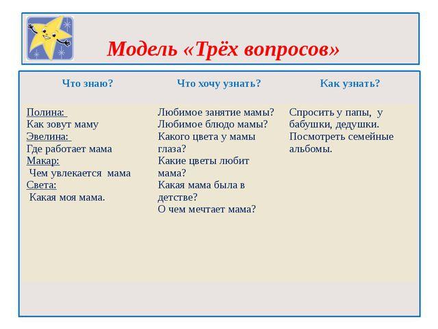 Модель «Трёх вопросов» Что знаю? Что хочу узнать? Как узнать? Полина: Как зо...