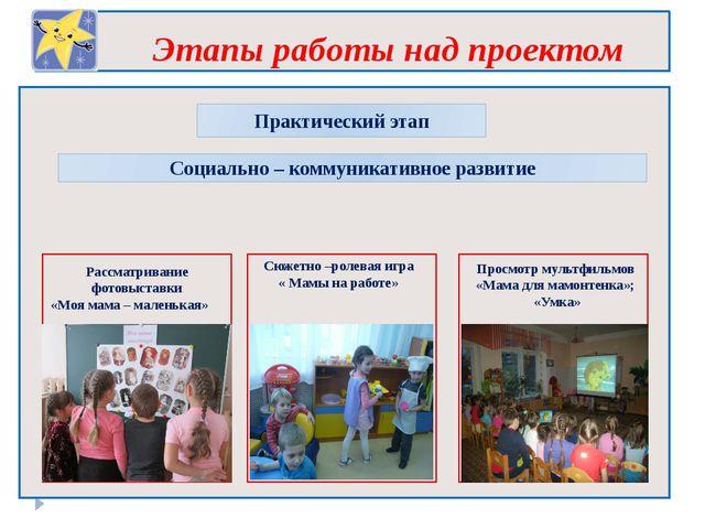 Этапы работы над проектом Практический этап Социально – коммуникативное разв...