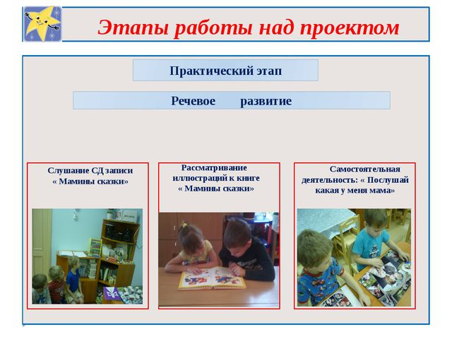 Этапы работы над проектом Практический этап Речевое развитие Слушание СД зап...