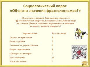 В результате анализа был выделен список тех фразеологических оборотов, котор