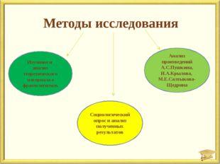 Методы исследования Изучение и анализ теоретического материала о фразеологизм