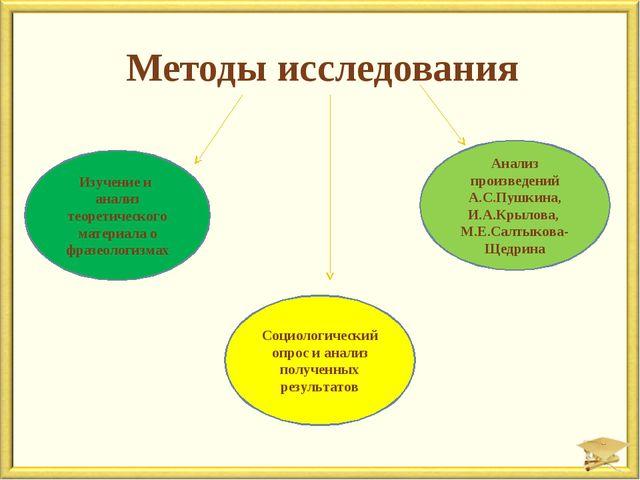 Методы исследования Изучение и анализ теоретического материала о фразеологизм...
