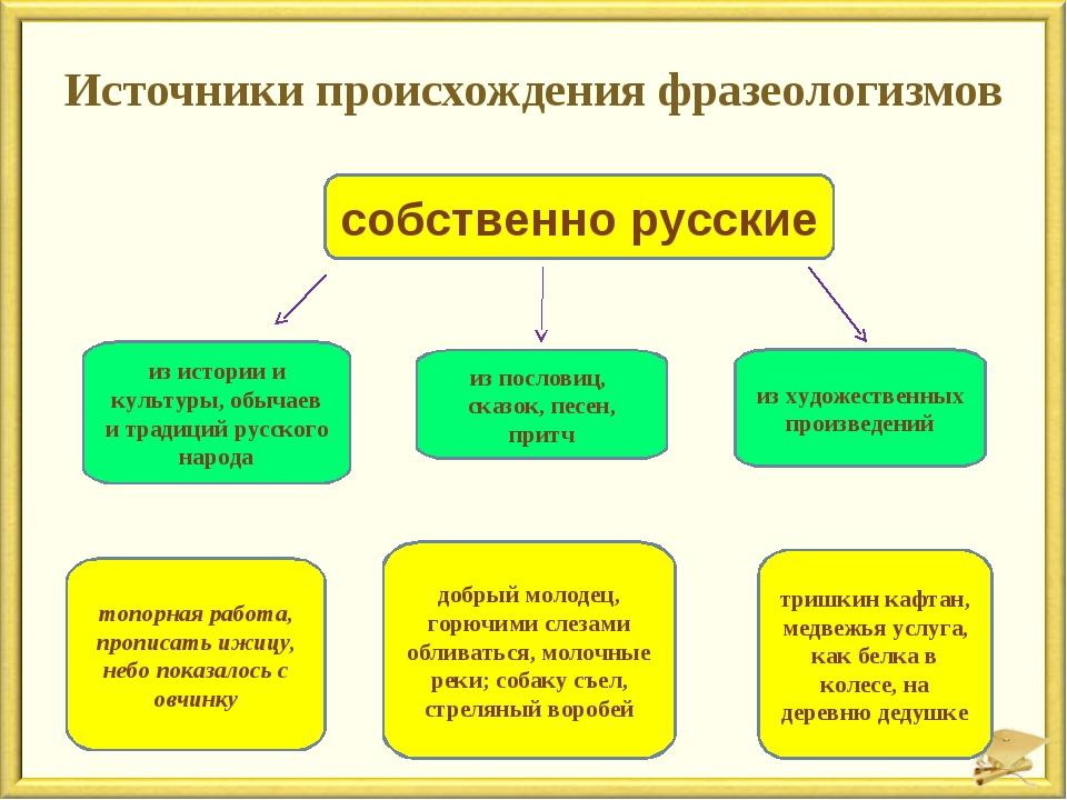 Источники происхождения фразеологизмов собственно русские из истории и культу...