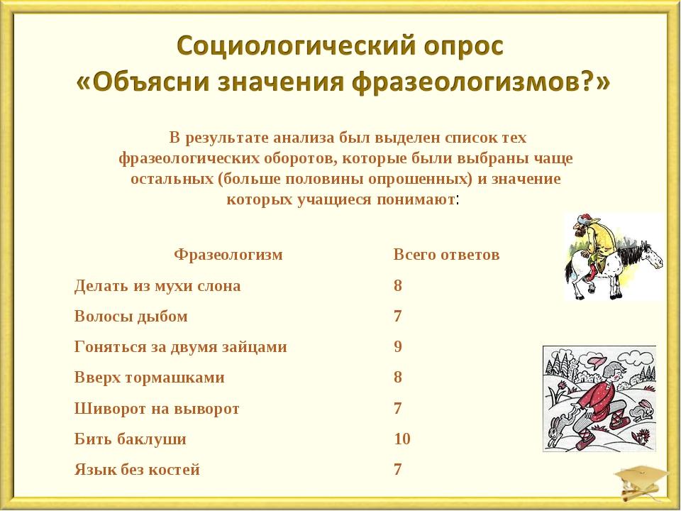 В результате анализа был выделен список тех фразеологических оборотов, котор...