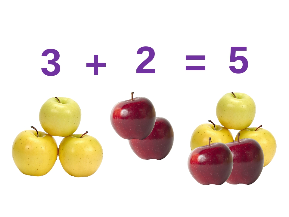 3 2 5 = +