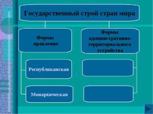 Государственный строй стран мира Формы административно- территориального устр