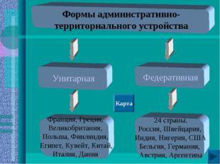 Формы административно- территориального устройства Франция, Греция, Великобри