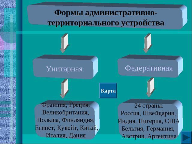 Формы административно- территориального устройства Франция, Греция, Великобри...