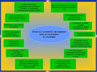 Психолог қызметінің атқаратын жеке және топтық жұмыстары. Тәрбие жүйесіндегі